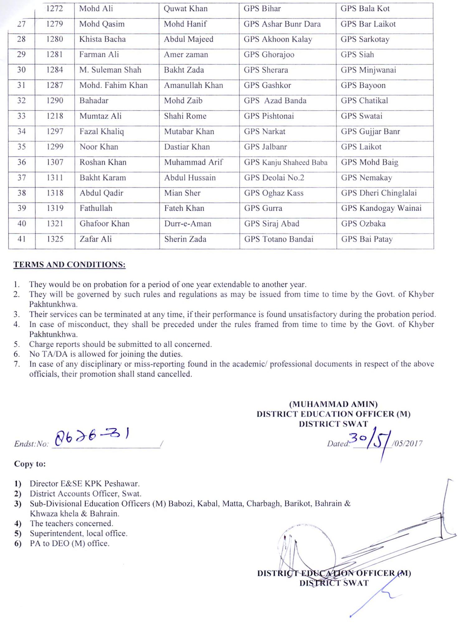DEO Swat Office Notification